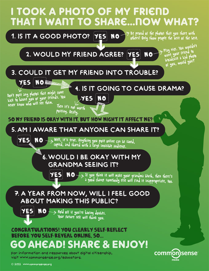 edutech for teachers blog archive awesome posters to promote