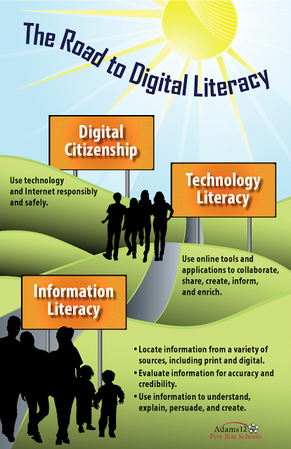 The road to digital literacy