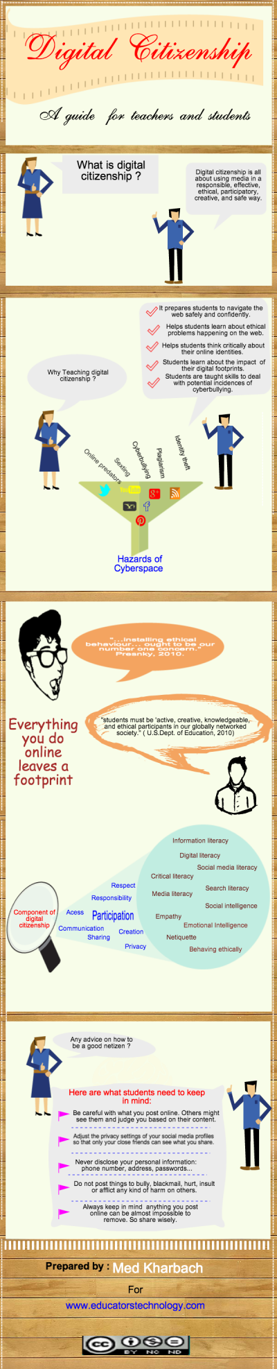 digital citizenship infographic