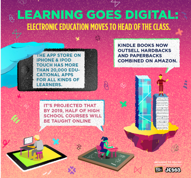 technology infographic3