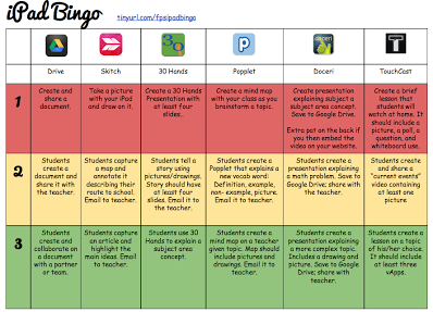 Gamify Learning with Edtech Bingo