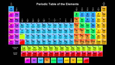 Edutech for teachers blog archive the ted ed interactive periodic table of elements urtaz Images