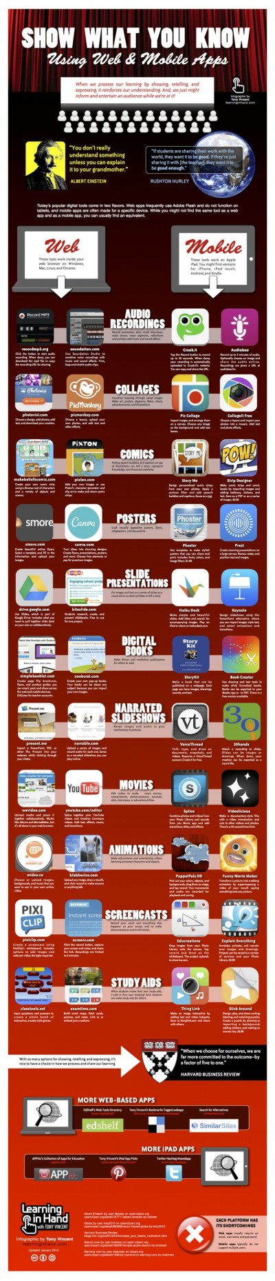 Tech It Up Tuesday: 50 Tools & Apps for Showcasing Student Knowledge