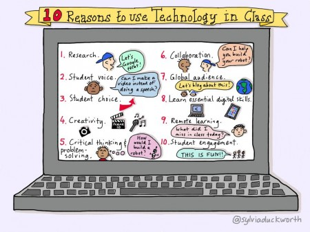 10 reasons to use tech in class