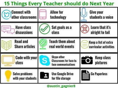 15 things every teacher should do next year