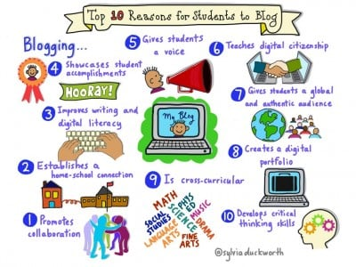 10 reasons for students to blog