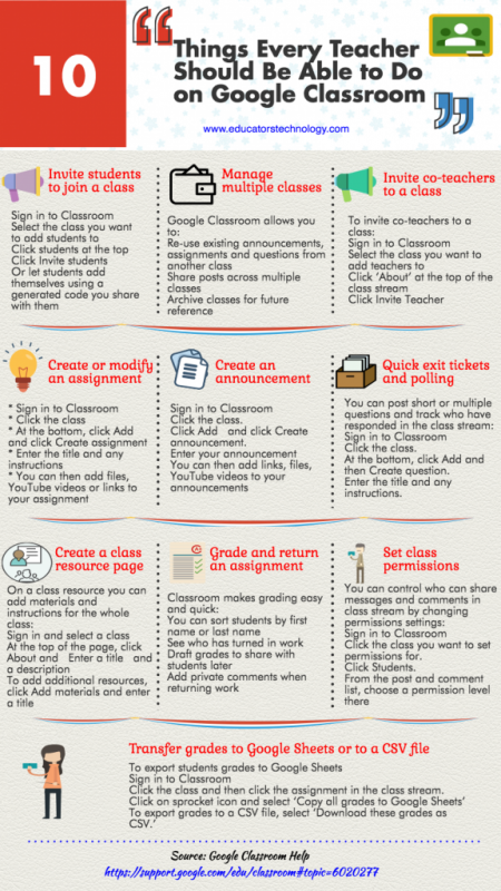 10 Things Every Teacher Should Be Able to Do on Google Classroom